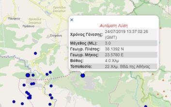 Σεισμός τώρα κοντά στην Αθήνα