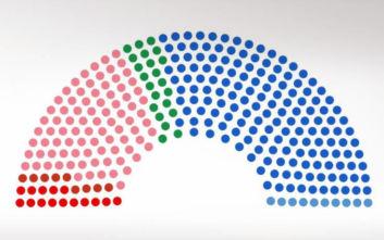Αποτελέσματα εθνικών εκλογών 2019: Οι έδρες των κομμάτων ανά εκλογική περιφέρεια
