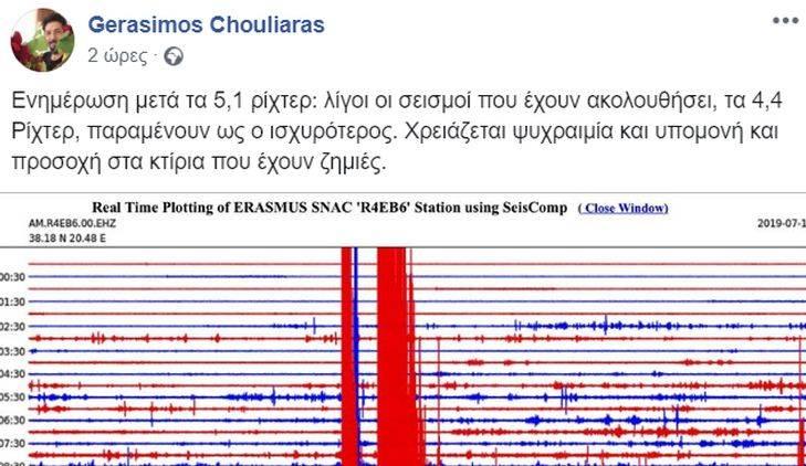 Ή πάμε για εκτόνωση ή για μεγαλύτερο σεισμό – Newsbeast