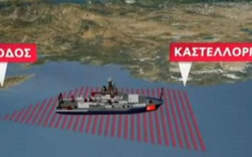 Νέα τουρκική Navtex χωρίζει τη Ρόδο από το Καστελόριζο και φτάνει μέχρι την Κρήτη