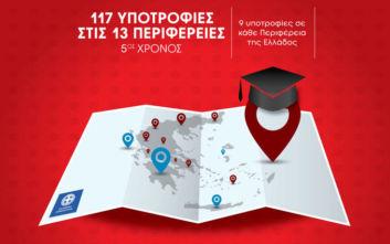 IEK ΑΛΦΑ & Mediterranean College: 117 Υποτροφίες Σπουδών στις 13 Περιφέρειες της Ελλάδας