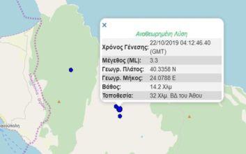 Σεισμός κοντά στις ακτές του Αγίου Όρους