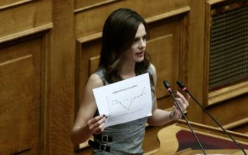 Αχτσιόγλου: Κείμενο διάψευσης προσδοκιών ο προϋπολογισμός