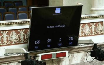 Πέρασε με 156 «ναι» η τροπολογία για ΠΑΟΚ και Ξάνθη