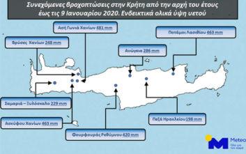 Καιρός: Στις αρχές του 2020 έπεσε στην Κρήτη τόση βροχή όση πέφτει στην Αθήνα σε ένα χρόνο