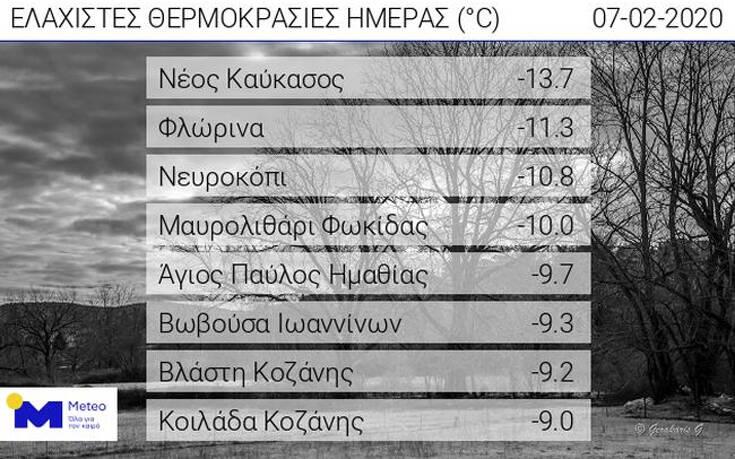 Καιρός:  Στους -14 βαθμούς η θερμοκρασία στη Δυτική Μακεδονία! 8
