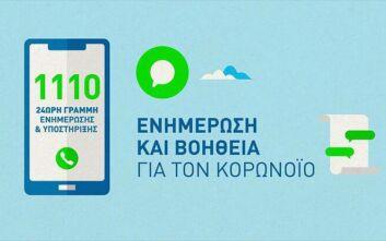 Περιφέρεια Αττικής: Το 1110 θα παρέχει συμβουλευτική υποστήριξη σε ασθενείς με άνοια και στους φροντιστές τους
