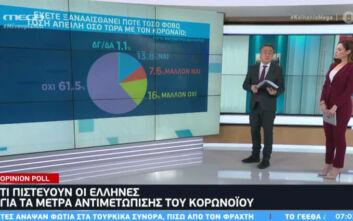 Κορονοϊός: Αναγκαία θεωρεί την απαγόρευση κυκλοφορίας το 88,1% των Ελλήνων