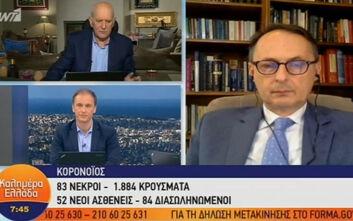Νίκος Σύψας: Τρέμω το Πάσχα, δεν πρέπει να πάνε οι πιστοί στις εκκλησίες