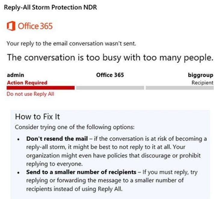 Τέλος στον καταιγισμό των emails του «reply all» δίνει η Microsoft – Newsbeast