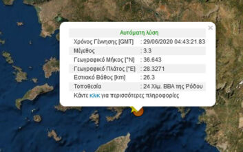 Νέος σεισμός τώρα στη Ρόδο
