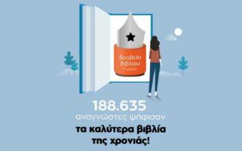 Βραβεία Βιβλίου Public 2020: Η ανακοίνωση των μεγάλων νικητών