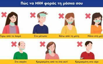 Πώς δεν πρέπει να φοράμε τη μάσκα μας - Οι οδηγίες του υπουργείου Υγείας