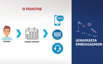Κορονοϊός - εμβόλιο: Οι τρεις τρόποι για να κλείσουν ραντεβού οι πολίτες - Ο χρόνος του εμβολιασμού