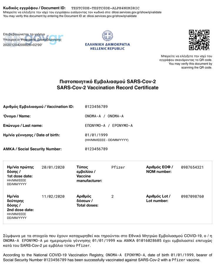 Ρεκόρ με 60.000 ραντεβού για το εμβόλιο του κορονοϊού – Στο 0,53% η κάλυψη του πληθυσμού της Ελλάδα