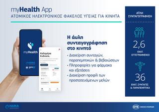 myHealth infographic gr